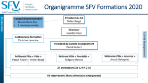 SFV_Organigramme-formation_2020-01